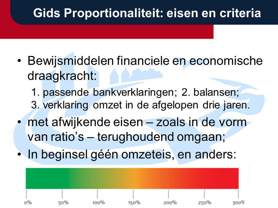 Gids Proportionaliteit: eisen en criteria Bewijsmiddelen financiele en economische draagkracht: 1. passende bankverklaringen; 2. balansen; 3. verklari