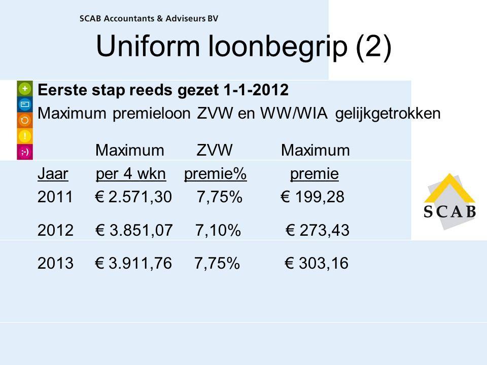 Uniform loonbegrip (2) Eerste stap reeds gezet 1-1-2012 Maximum premieloon ZVW en WW/WIA gelijkgetrokken Maximum ZVWMaximum Jaar per 4 wkn premie% pre