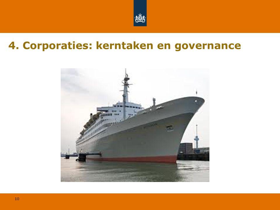 10 4. Corporaties: kerntaken en governance