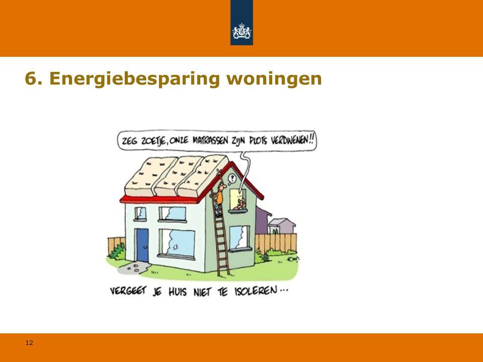12 6. Energiebesparing woningen