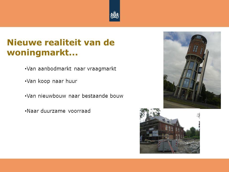 Van aanbodmarkt naar vraagmarkt Van koop naar huur Van nieuwbouw naar bestaande bouw Naar duurzame voorraad Nieuwe realiteit van de woningmarkt...