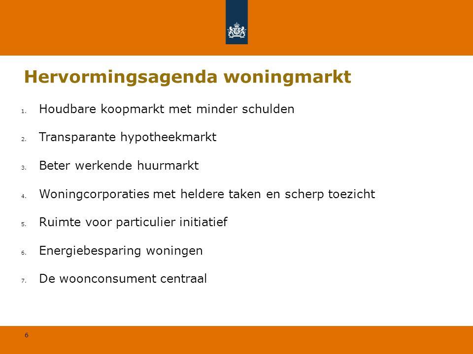 6 Hervormingsagenda woningmarkt 1. Houdbare koopmarkt met minder schulden 2.