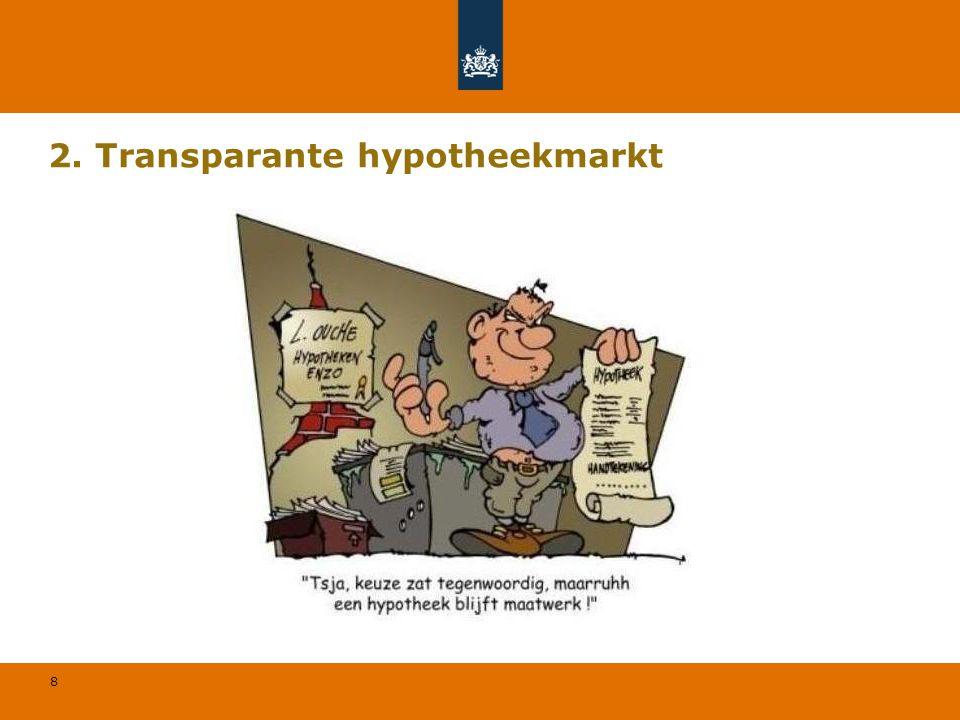8 2. Transparante hypotheekmarkt