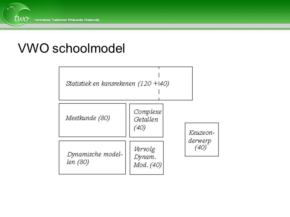VWO schoolmodel