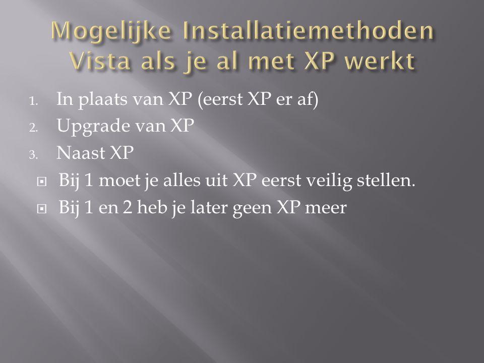 1. In plaats van XP (eerst XP er af) 2. Upgrade van XP 3. Naast XP  Bij 1 moet je alles uit XP eerst veilig stellen.  Bij 1 en 2 heb je later geen X