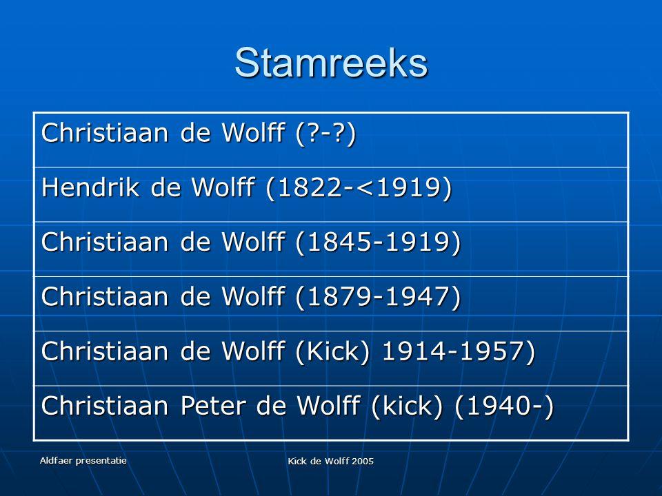 Aldfaer presentatie Kick de Wolff 2005 Stamreeks Christiaan de Wolff (?-?) Hendrik de Wolff (1822-<1919) Christiaan de Wolff (1845-1919) Christiaan de