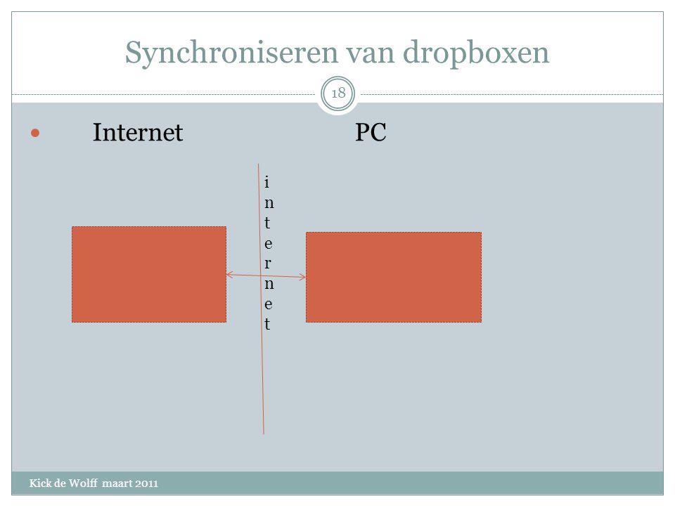 Synchroniseren van dropboxen Kick de Wolff maart 2011 Internet PC internetinternet 18