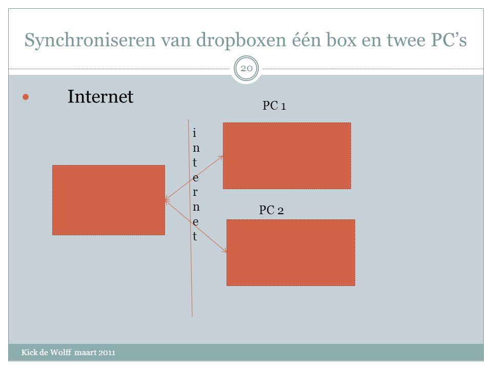 Synchroniseren van dropboxen één box en twee PC's Kick de Wolff maart 2011 Internet internetinternet PC 2 PC 1 20