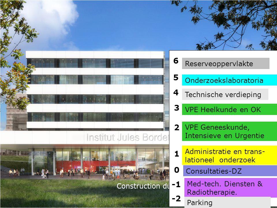 Reserveoppervlakte Onderzoekslaboratoria Technische verdieping VPE Heelkunde en OK VPE Geneeskunde, Intensieve en Urgentie Administratie en trans- lat