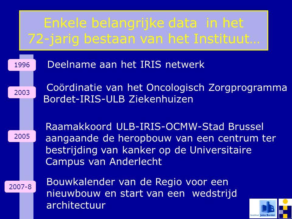 Enkele belangrijke data in het 72-jarig bestaan van het Instituut… Deelname aan het IRIS netwerk 1996 2003 2005 2007-8 Coördinatie van het Oncologisch