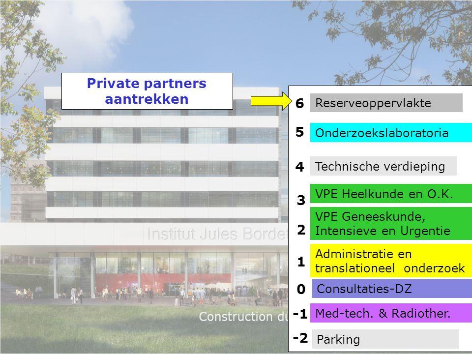 Reserveoppervlakte Onderzoekslaboratoria Technische verdieping VPE Heelkunde en O.K. VPE Geneeskunde, Intensieve en Urgentie Administratie en translat