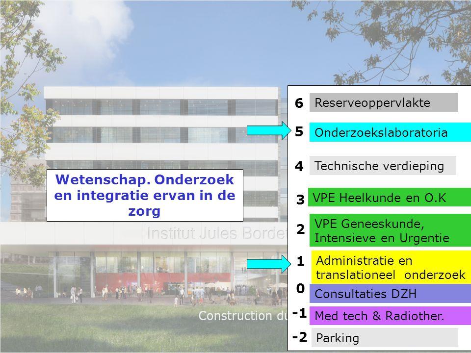 Reserveoppervlakte Onderzoekslaboratoria Technische verdieping VPE Heelkunde en O.K VPE Geneeskunde, Intensieve en Urgentie Administratie en translati