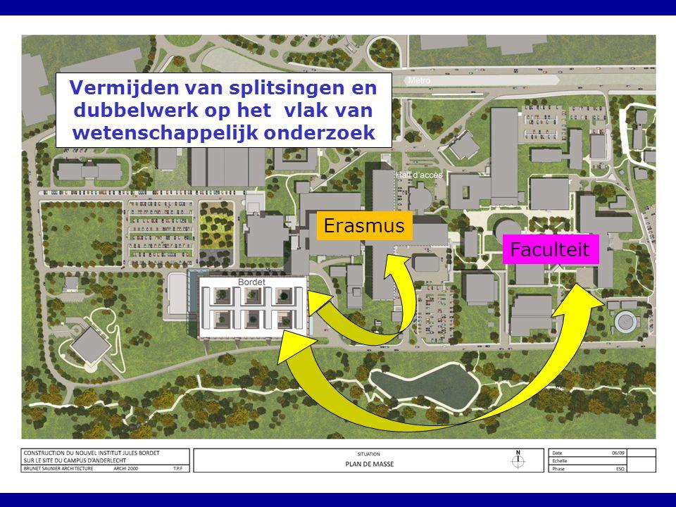 Vermijden van splitsingen en dubbelwerk op het vlak van wetenschappelijk onderzoek Erasmus Faculteit