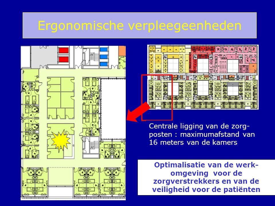 Ergonomische verpleegeenheden Centrale ligging van de zorg- posten : maximumafstand van 16 meters van de kamers Optimalisatie van de werk- omgeving vo