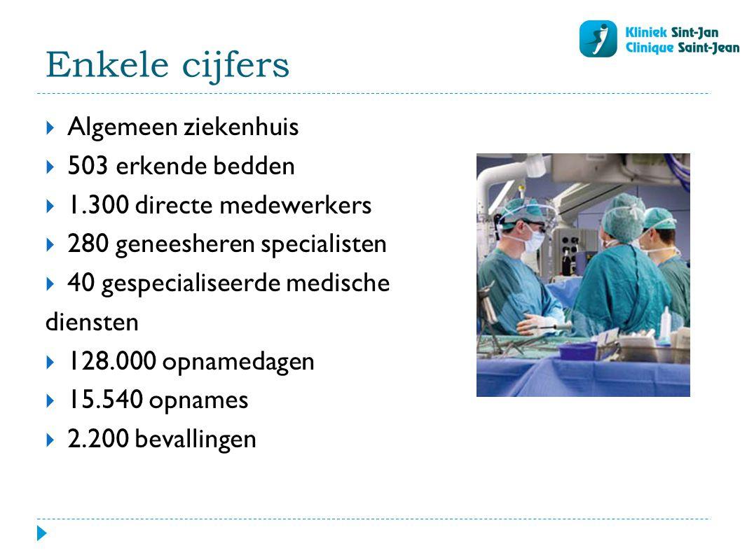 Enkele cijfers  Algemeen ziekenhuis  503 erkende bedden  1.300 directe medewerkers  280 geneesheren specialisten  40 gespecialiseerde medische diensten  128.000 opnamedagen  15.540 opnames  2.200 bevallingen