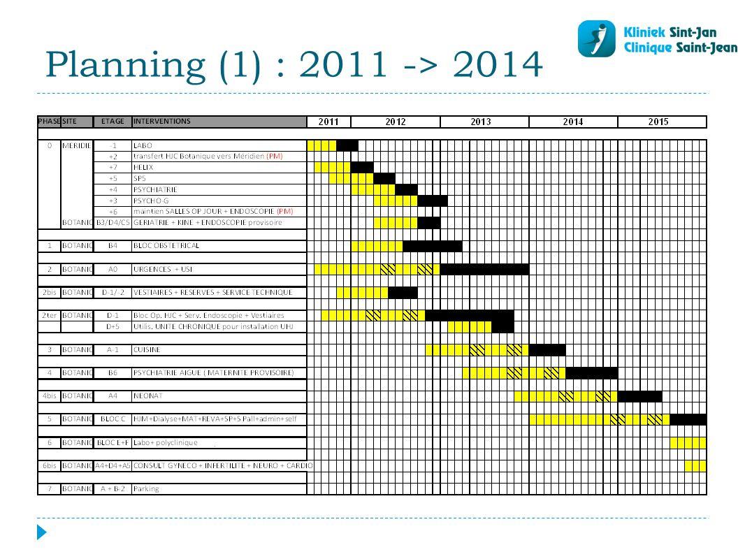 Planning (2) : 2015 -> 2019