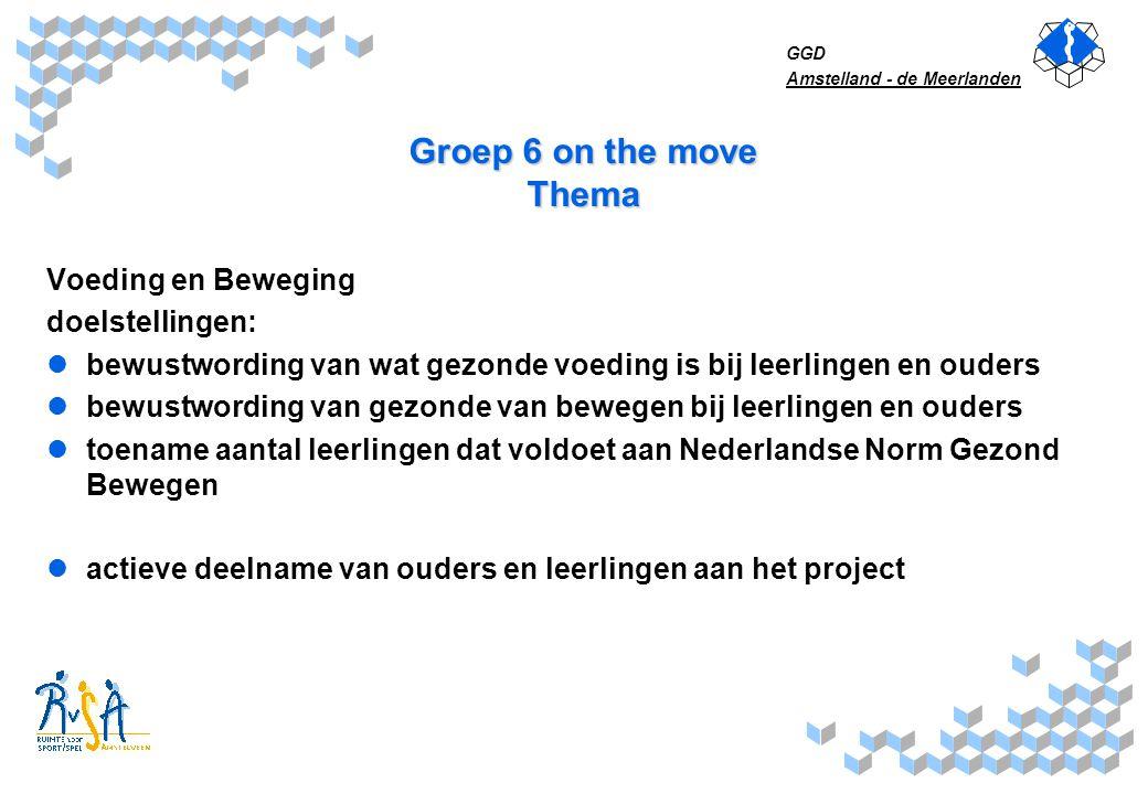 GGD Amstelland - de Meerlanden Groep 6 on the move pilots Het Palet Noord - Amstelveen Groep 6 (27 leerlingen) Vakleerkracht gym Naschoolse opvang (bij school) Gymzaal 10 min.