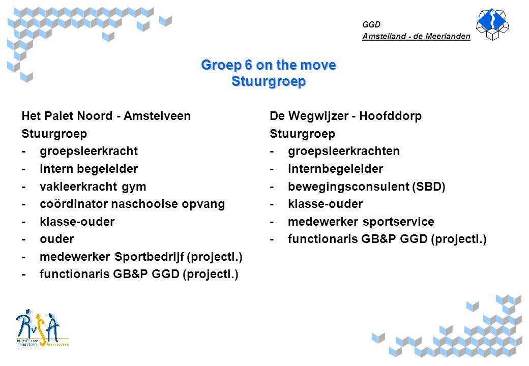 GGD Amstelland - de Meerlanden Groep 6 on the move Communicatie naar ouders Presentatie ouderavond / informatiebrief (rapportbespreking) Inventarisatie ondersteuning ouders Nieuwsbrief Brieven Leerkracht(en) Gericht vragen Focusgroepinterview