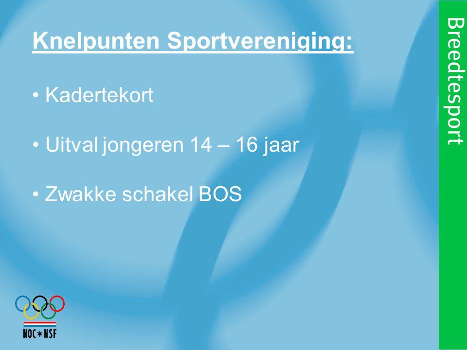 Knelpunten Sportvereniging: Kadertekort Uitval jongeren 14 – 16 jaar Zwakke schakel BOS