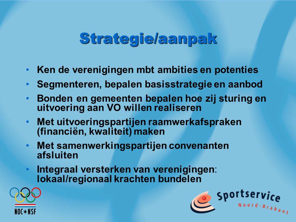 Strategie/aanpak Ken de verenigingen mbt ambities en potenties Segmenteren, bepalen basisstrategie en aanbod Bonden en gemeenten bepalen hoe zij sturi