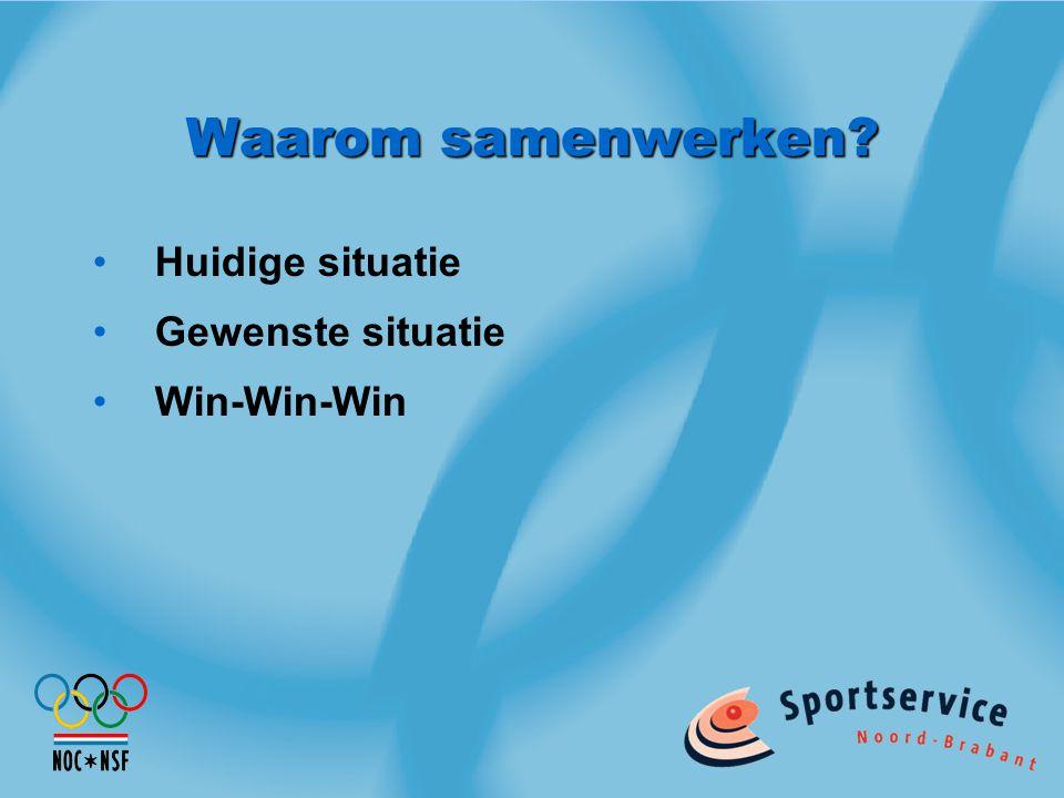 Praktijksituatie Sportservice Noord-Brabant Start Conclusies Resultaat