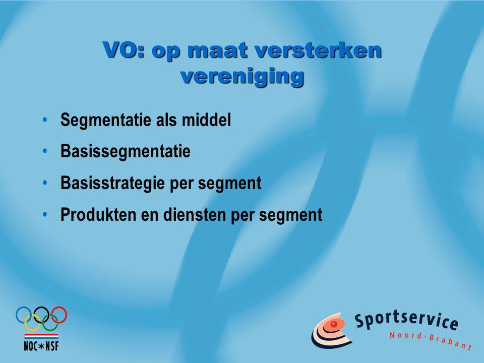 VO: op maat versterken vereniging Segmentatie als middel Basissegmentatie Basisstrategie per segment Produkten en diensten per segment