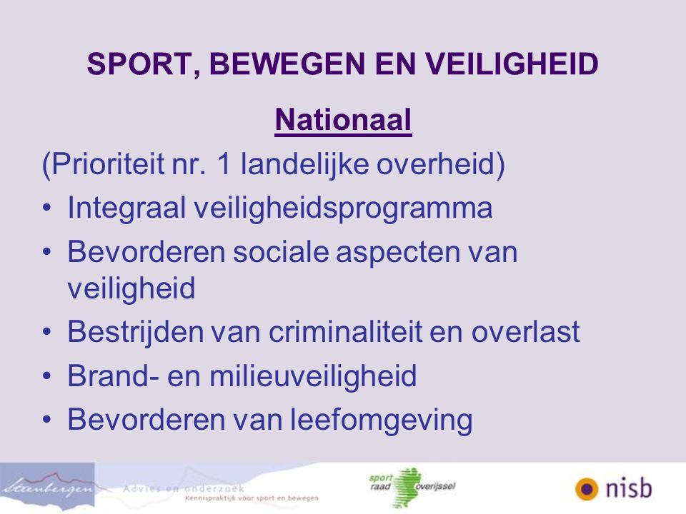 SPORT, BEWEGEN EN VEILIGHEID Nationaal (Prioriteit nr.