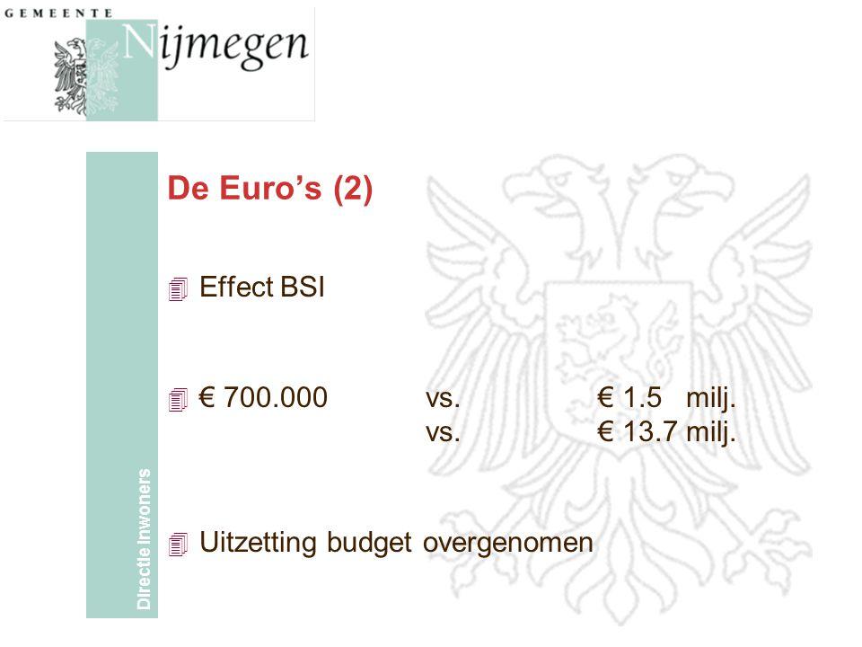 Directie Inwoners De Euro's (2) 4 Effect BSI 4 € 700.000vs.€ 1.5 milj.
