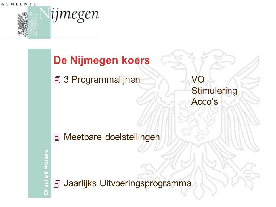 Directie Inwoners De Nijmegen koers 4 3 ProgrammalijnenVO Stimulering Acco's 4 Meetbare doelstellingen 4 Jaarlijks Uitvoeringsprogramma
