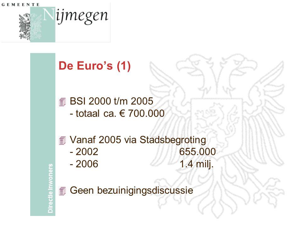 Directie Inwoners De Euro's (1) 4 BSI 2000 t/m 2005 - totaal ca.
