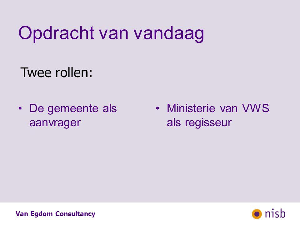 Van Egdom Consultancy Opdracht van vandaag Twee rollen: De gemeente als aanvrager Ministerie van VWS als regisseur