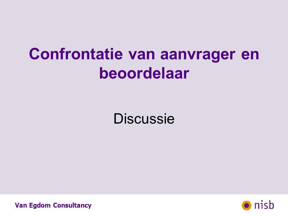 Van Egdom Consultancy Confrontatie van aanvrager en beoordelaar Discussie