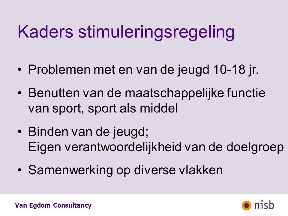 Van Egdom Consultancy Kaders stimuleringsregeling Problemen met en van de jeugd 10-18 jr.
