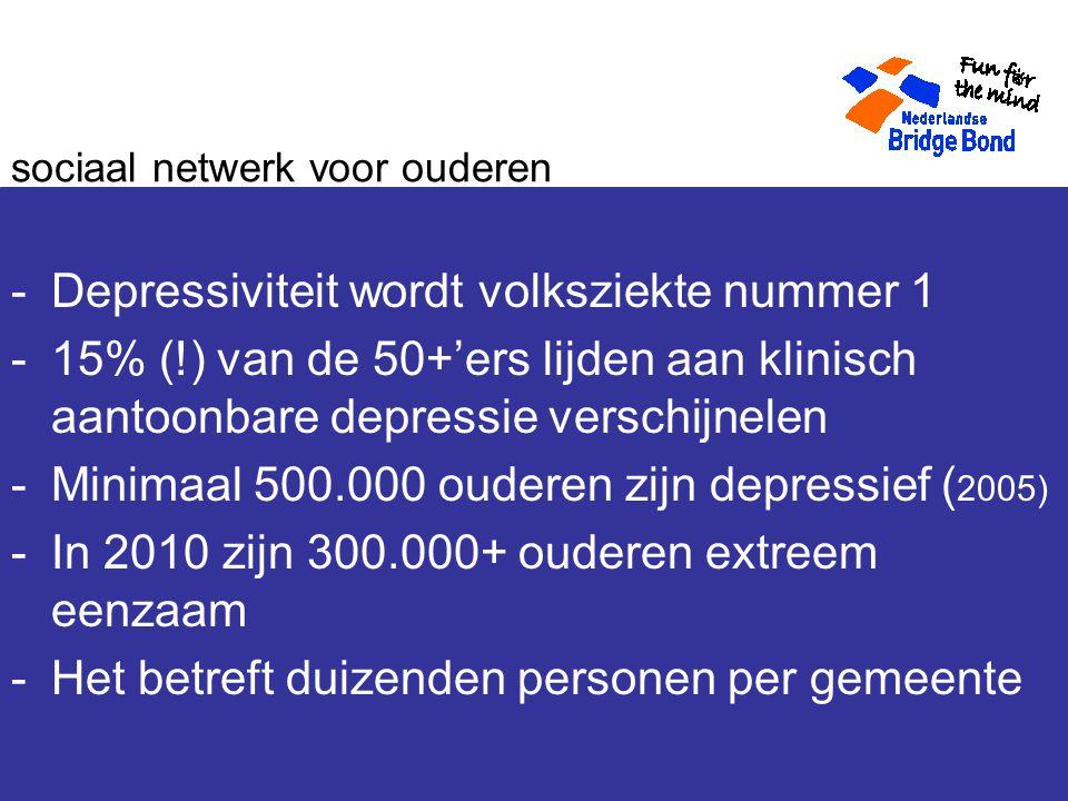 sociaal netwerk voor ouderen -Depressiviteit wordt volksziekte nummer 1 - 15% (!) van de 50+'ers lijden aan klinisch aantoonbare depressie verschijnelen -Minimaal 500.000 ouderen zijn depressief ( 2005) -In 2010 zijn 300.000+ ouderen extreem eenzaam -Het betreft duizenden personen per gemeente