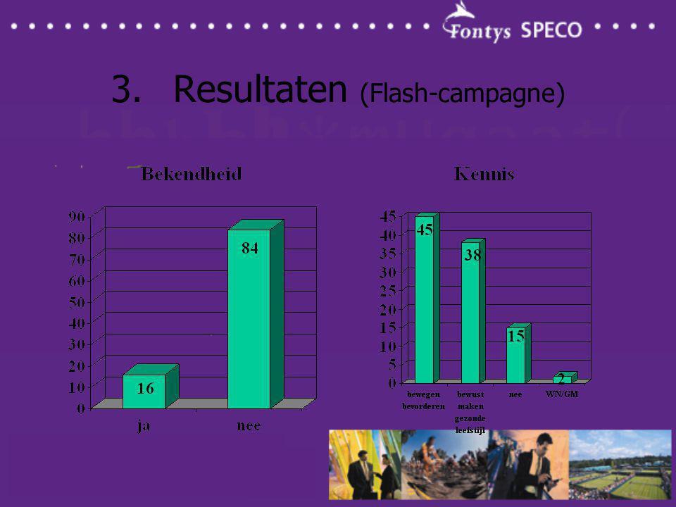 3.Resultaten (Flash-campagne)