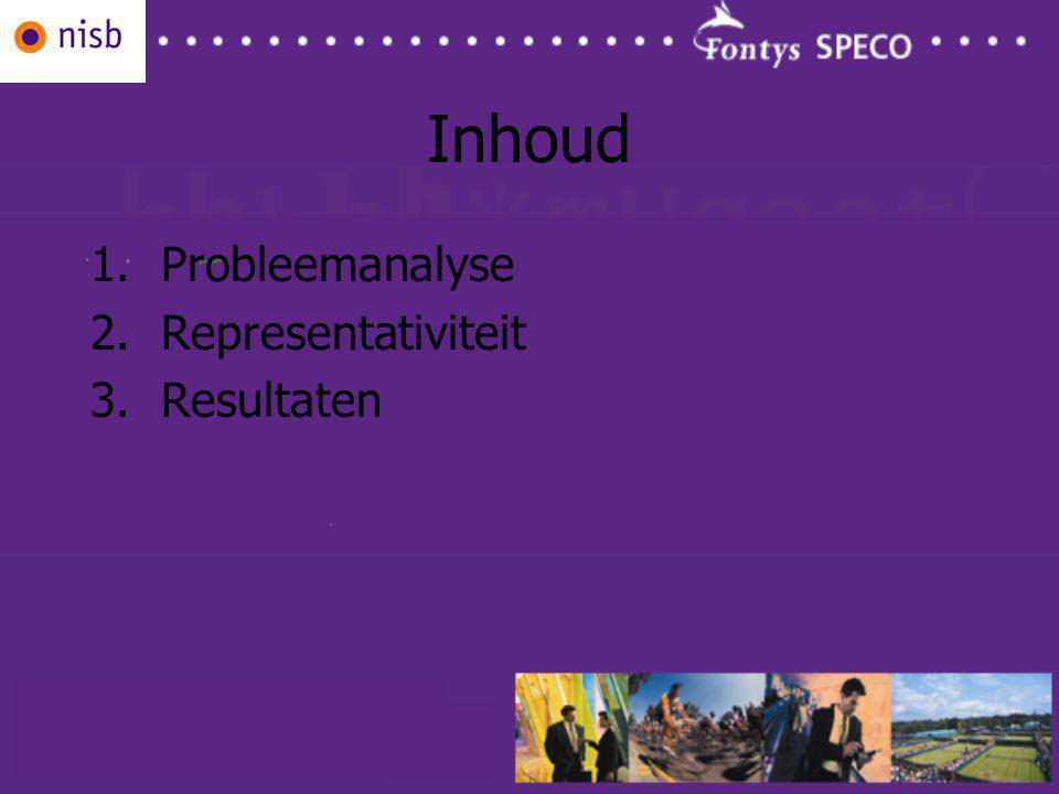 Inhoud 1.Probleemanalyse 2.Representativiteit 3.Resultaten