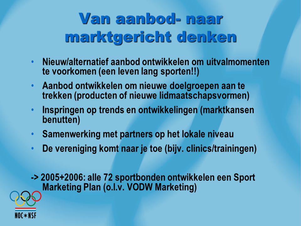 Van aanbod- naar marktgericht denken Nieuw/alternatief aanbod ontwikkelen om uitvalmomenten te voorkomen (een leven lang sporten!!) Aanbod ontwikkelen