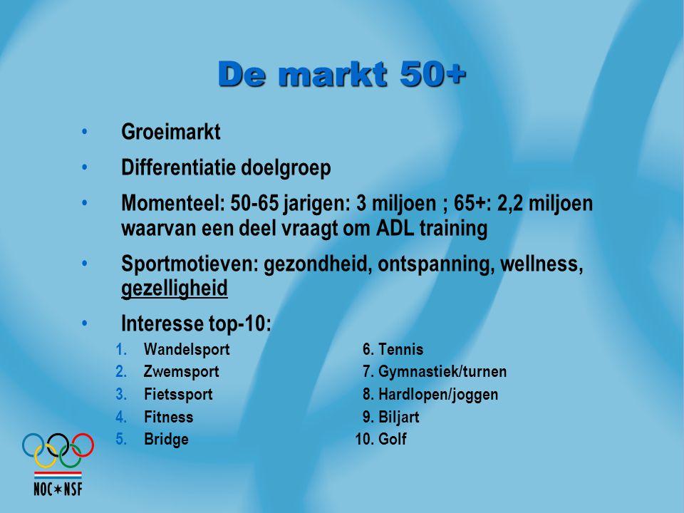 De markt 50+ Groeimarkt Differentiatie doelgroep Momenteel: 50-65 jarigen: 3 miljoen ; 65+: 2,2 miljoen waarvan een deel vraagt om ADL training Sportm