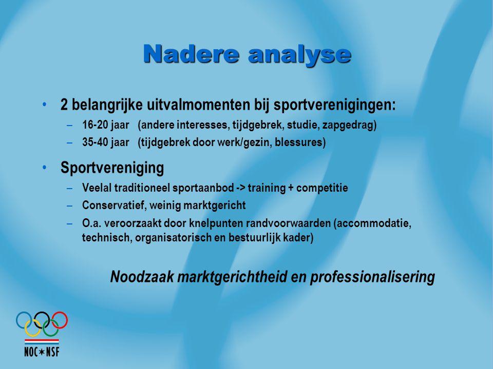 Nadere analyse 2 belangrijke uitvalmomenten bij sportverenigingen: – 16-20 jaar (andere interesses, tijdgebrek, studie, zapgedrag) – 35-40 jaar (tijdg