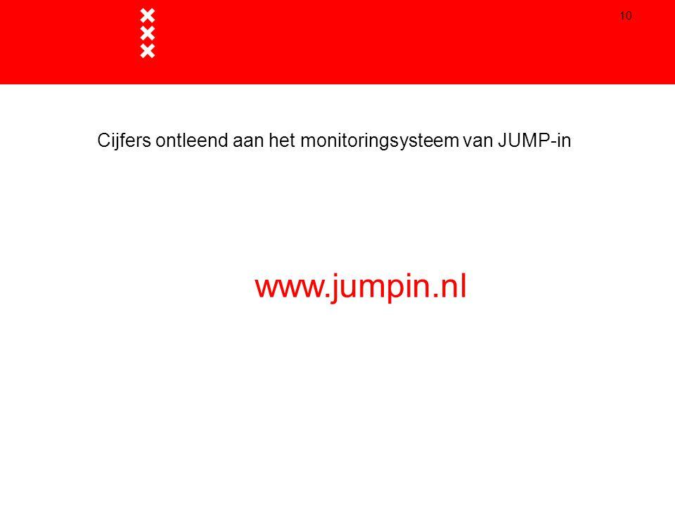 10 Cijfers ontleend aan het monitoringsysteem van JUMP-in www.jumpin.nl