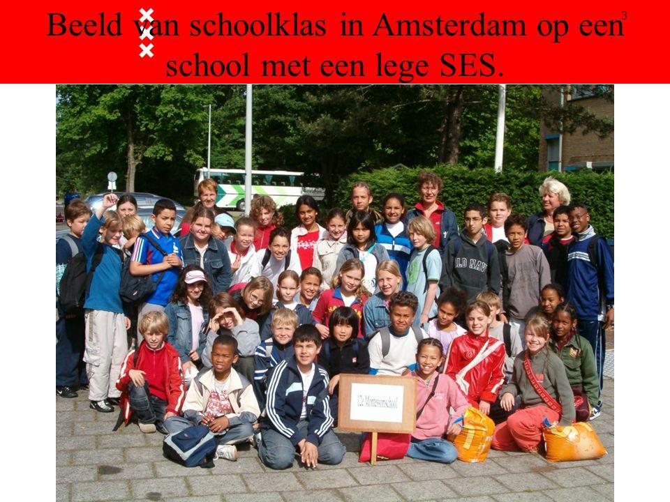 3 Beeld van schoolklas in Amsterdam op een school met een lege SES.