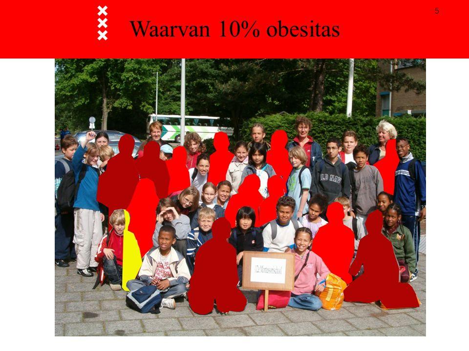5 Waarvan 10% obesitas