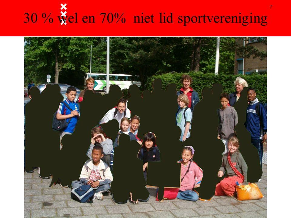 7 30 % wel en 70% niet lid sportvereniging