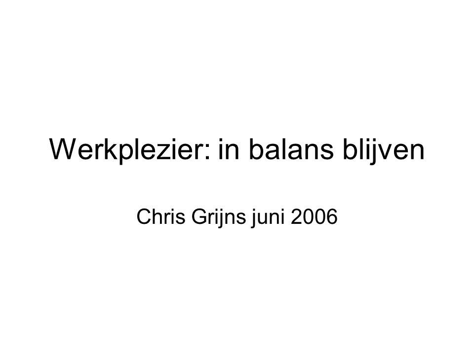 Werkplezier: in balans blijven Chris Grijns juni 2006