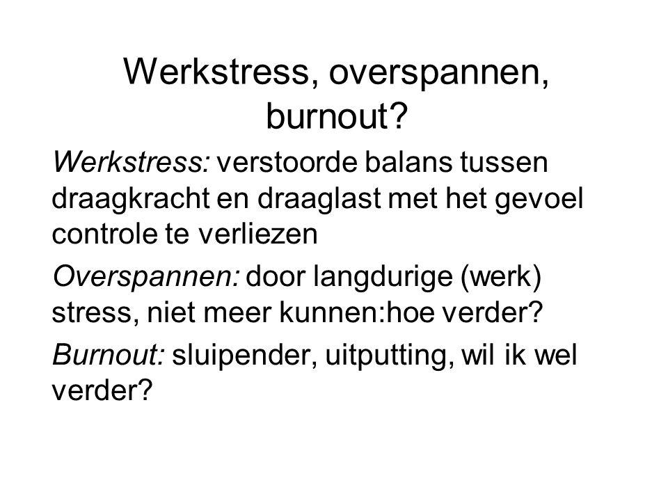Werkstress, overspannen, burnout? Werkstress: verstoorde balans tussen draagkracht en draaglast met het gevoel controle te verliezen Overspannen: door