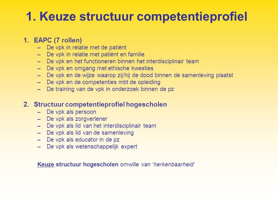1. Keuze structuur competentieprofiel 1.EAPC (7 rollen) –De vpk in relatie met de patiënt –De vpk in relatie met patiënt en familie –De vpk en het fun