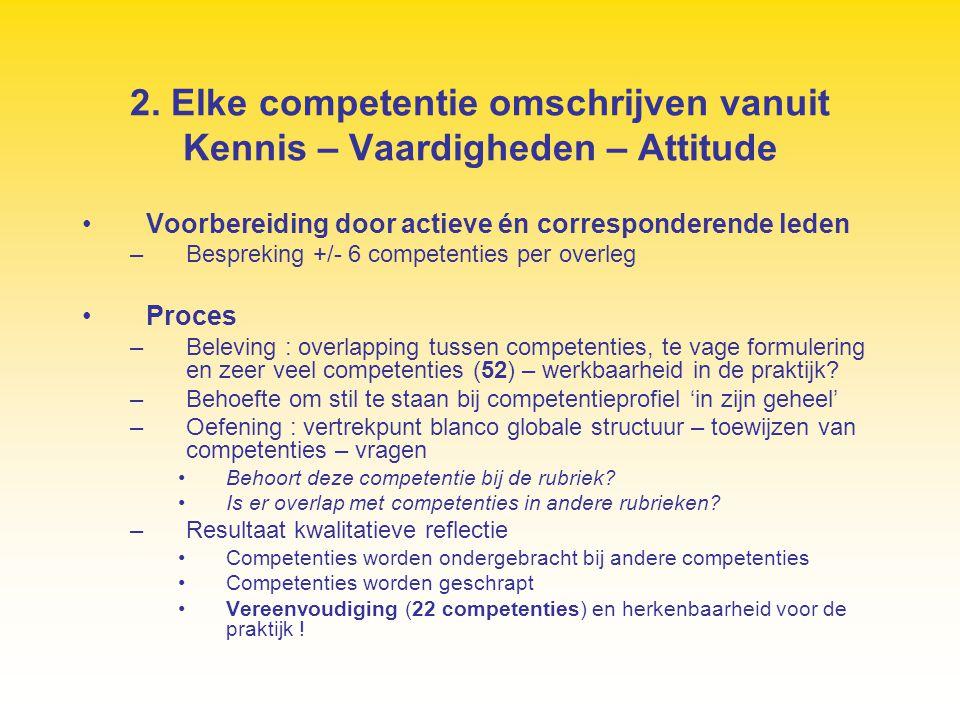 2. Elke competentie omschrijven vanuit Kennis – Vaardigheden – Attitude Voorbereiding door actieve én corresponderende leden –Bespreking +/- 6 compete