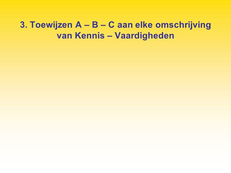 3. Toewijzen A – B – C aan elke omschrijving van Kennis – Vaardigheden