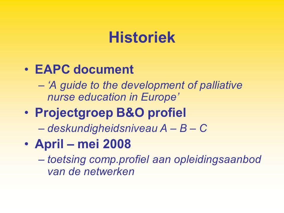 Historiek EAPC document –'A guide to the development of palliative nurse education in Europe' Projectgroep B&O profiel –deskundigheidsniveau A – B – C