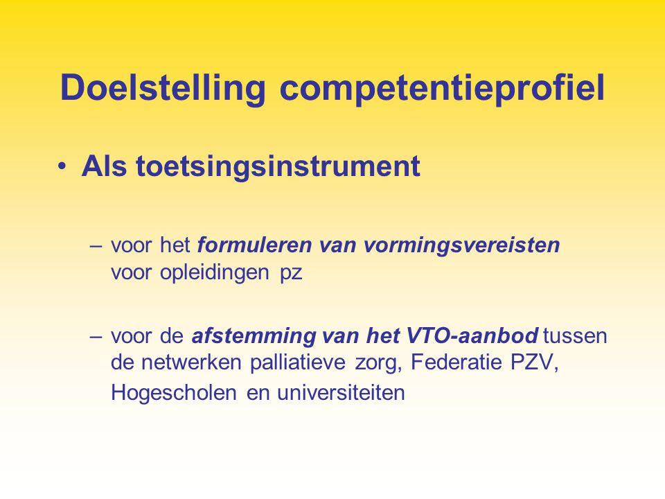 Doelstelling competentieprofiel Als toetsingsinstrument –voor het formuleren van vormingsvereisten voor opleidingen pz –voor de afstemming van het VTO